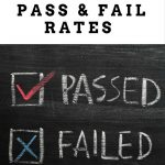 PANCE Board Exam Pass and Failure Rates