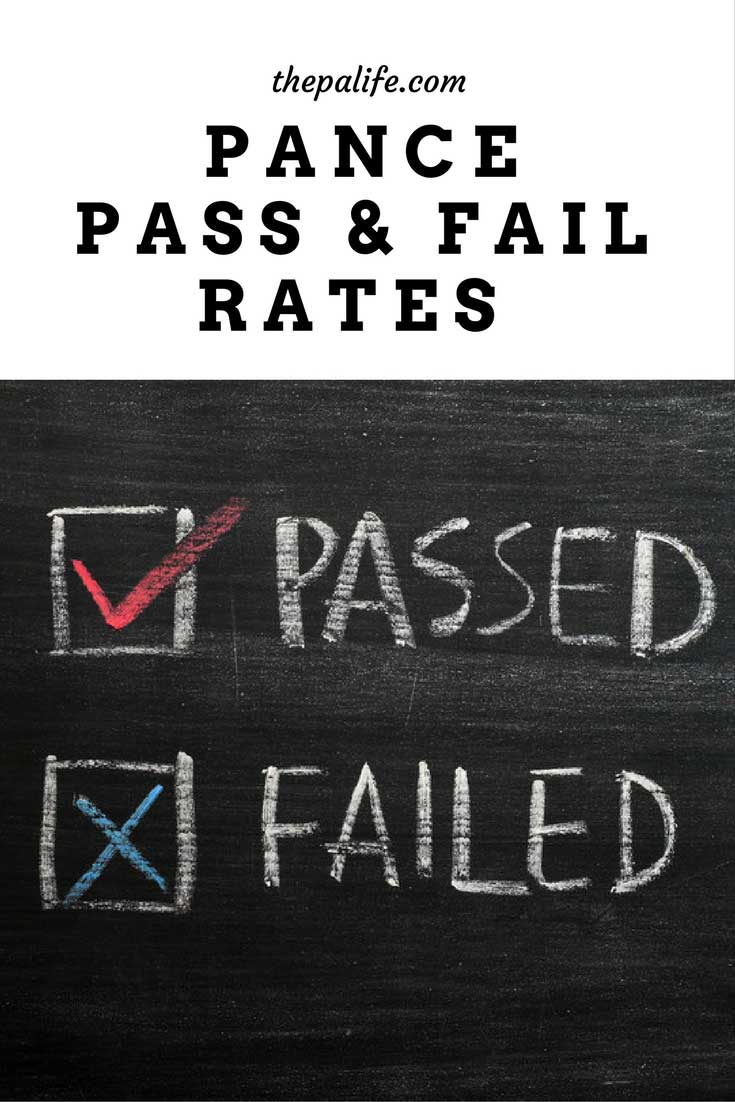 Pance failure and pass rate physician assistant certification the pance examination has been in existence since 1973 and as of 2017 over 115547 people have taken the exam xflitez Gallery