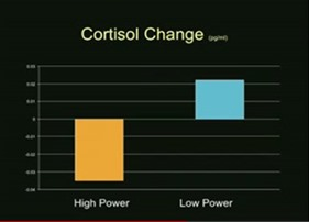Cortisol-Change_thumb2