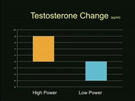 Testosterone-Change-with-High-Power-[1]