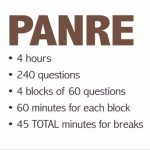 How to Study for and Pass The Physician Assistant Recertification Exam (PANRE)