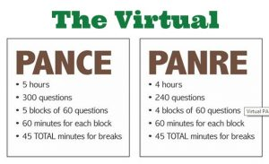 The-Virtual-PANCE-and-PANRE--Pin-2