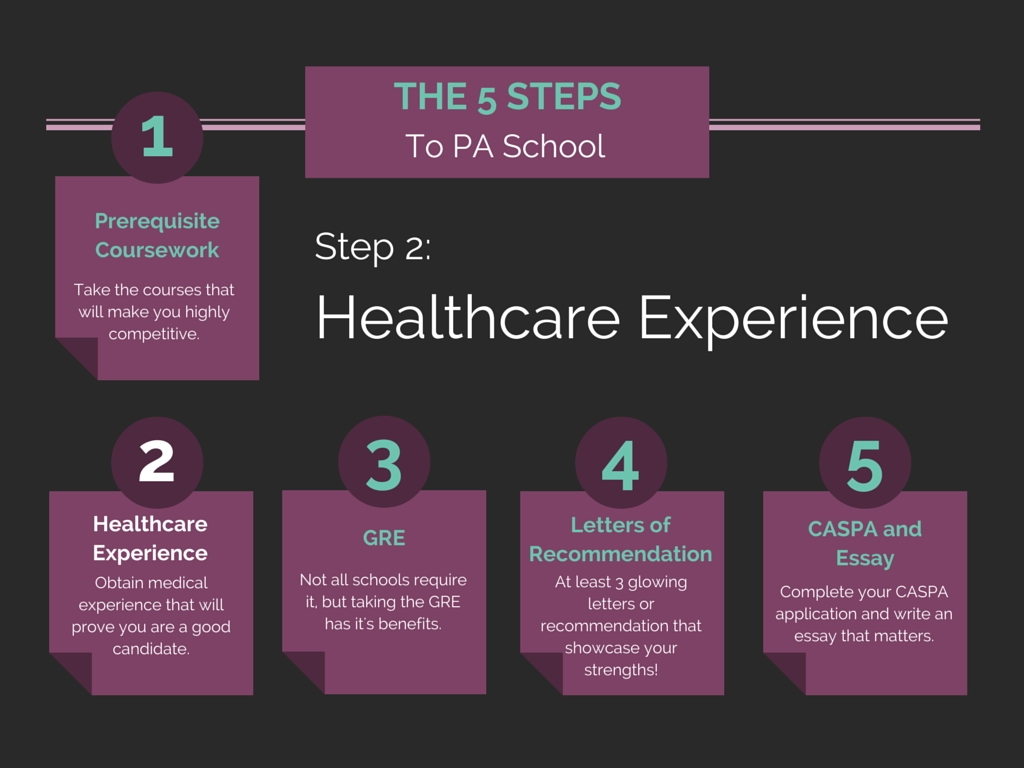 Health Care Experience Required by PA School The Ultimate Guide
