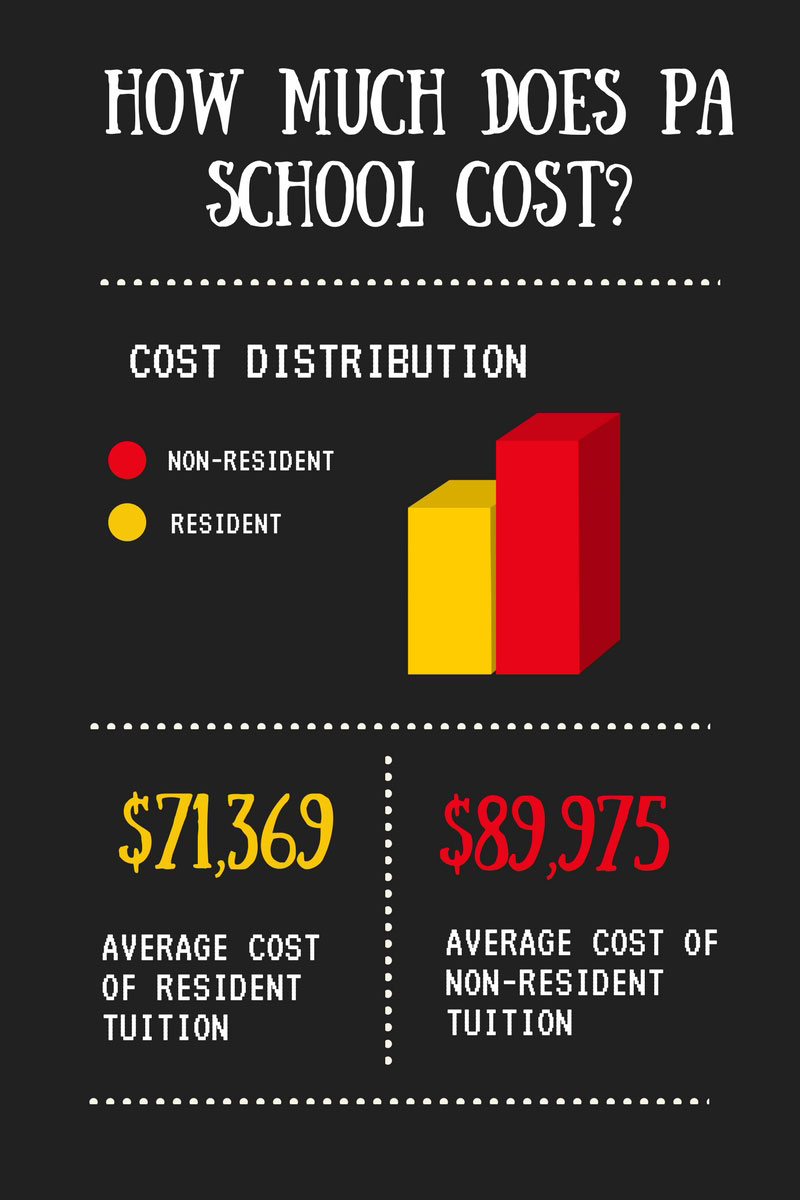 how much does it cost to go to physician assistant  pa
