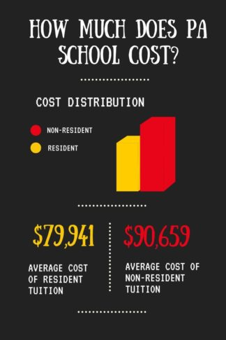 PA SCHOOL COST 2019