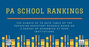 PA School Rankings - The Physician Assistant Life