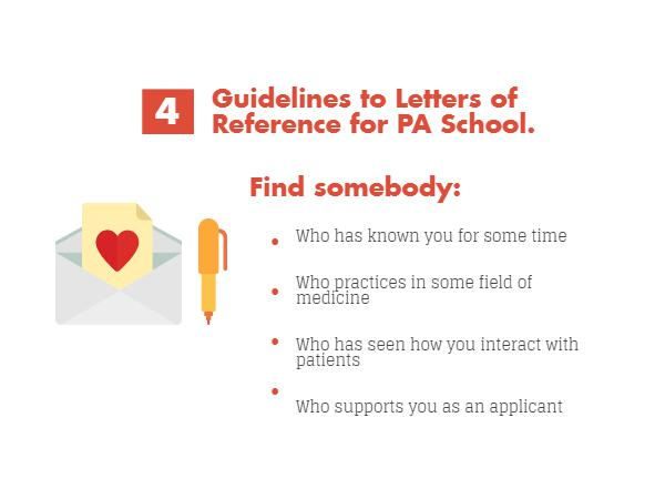 secrets of successful pa school letters of recommendation