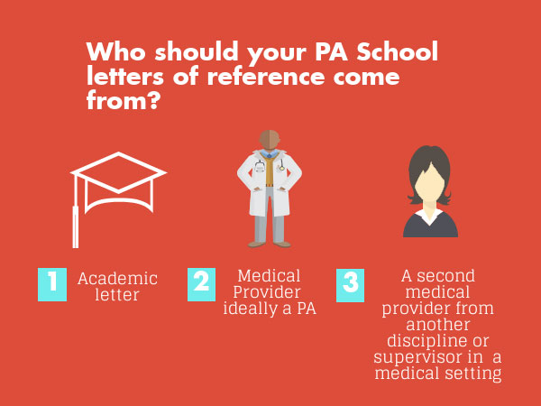 Secrets of Successful PA School Letters of Recommendation | The