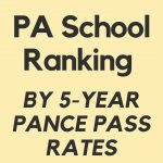 PA School Ranking by PANCE Pass Rates