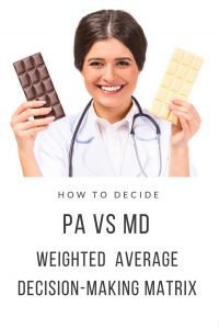 The PA VS MD Weighted Average Decision Making Matrix