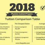 2018 Physician Assistant School Tuition and Fees: Cost Comparison Table