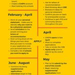 The Ultimate PA School Application Timeline