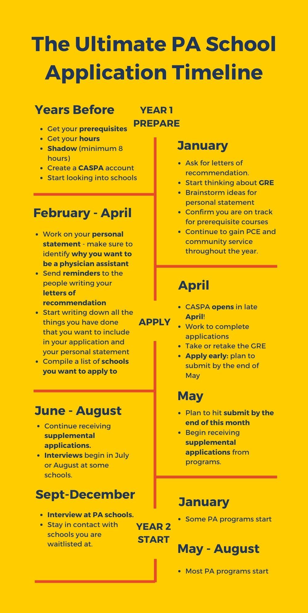 PA School Application Timeline