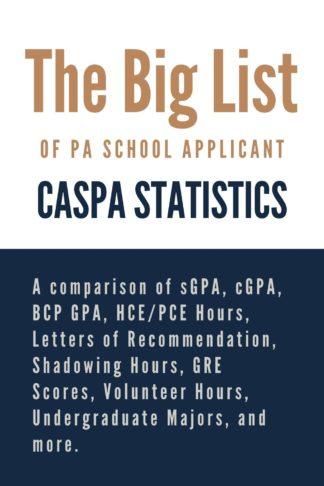 The Big List of PA School Applicant CASPA Statistics